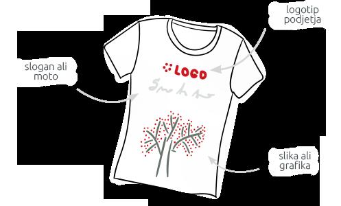 tisk na majice, majica, tisk, tisk majic, tisk na majico, tiskanje majic, tiskanje majice, maribor